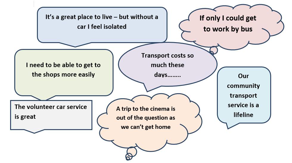 Community-Transport-Survey-no-Head